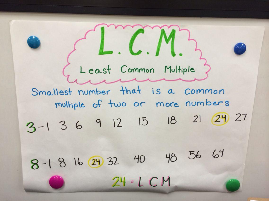 Lcm Anchor Chart