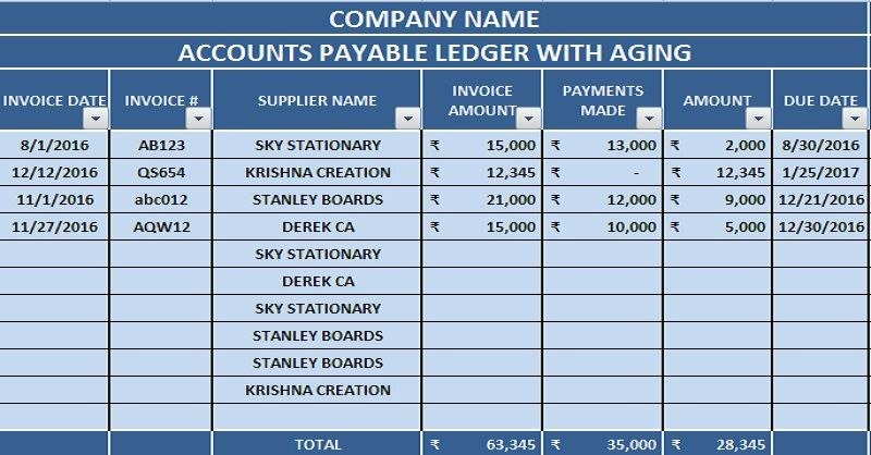 Download Accounts Payable With Aging Excel Template Work
