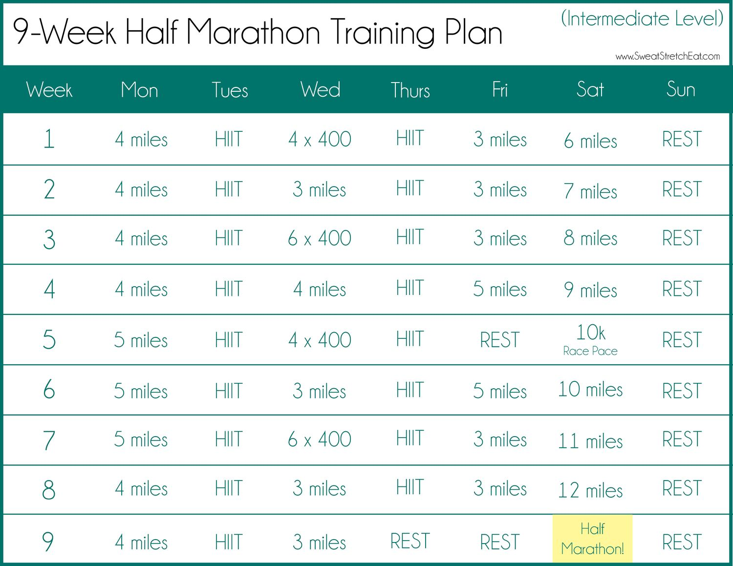 WeekHalfMarathonTrainingPlan  Half Marathon Training