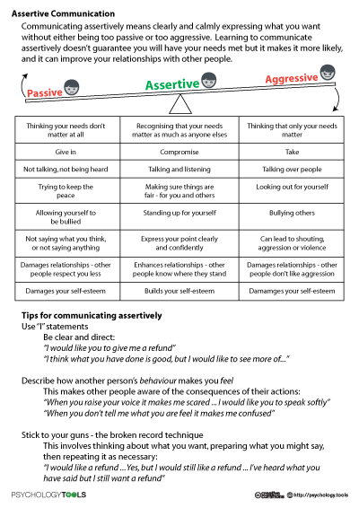 Assertiveness Worksheets: Assertive Communication Illustrates the difference between passive    ,