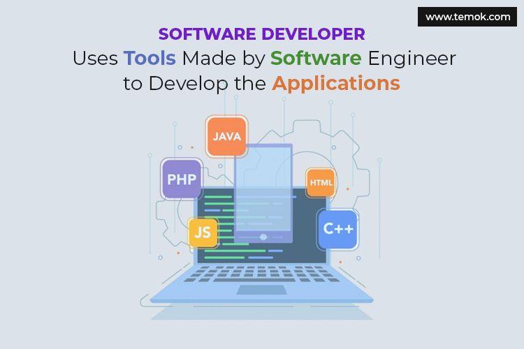 Software Developer Vs Software Engineer A Comprehensive Comparison Temok Hosting Blog Software Development Software Engineer Engineering