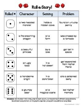 Free Roll A Story Writing Activity Elementary Writing Writing Activities Roll A Story