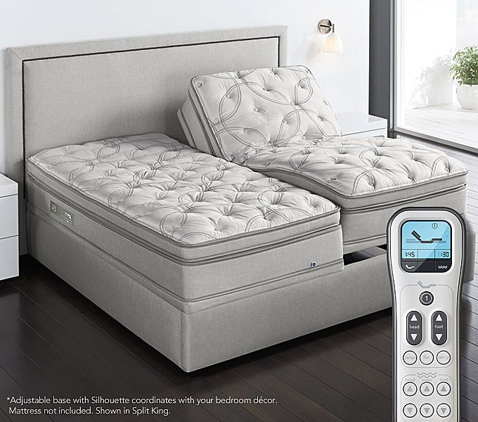 Sleep number flexfit plus adjustable base not sure how for Sleep by number mattress