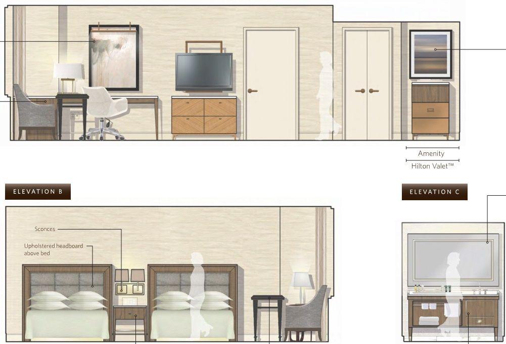 Classic ELevations Interior design presentation