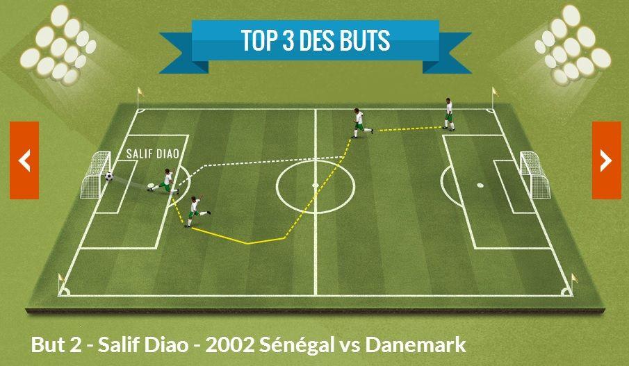 But 2 – Salif Diao – 2002 Sénégal vs Danemark