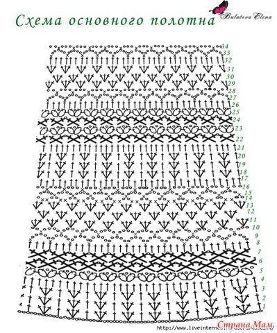 51 pinterest crochet crochet beautiful dresses for kids dt1010fo
