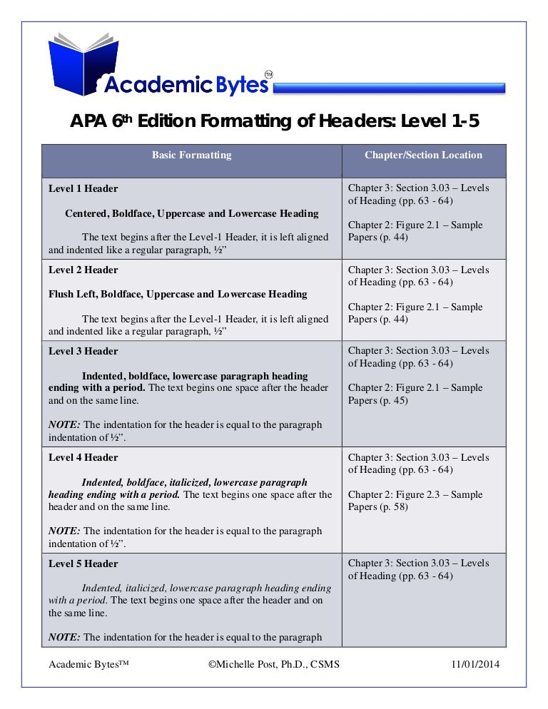 apa 6th edition paper format