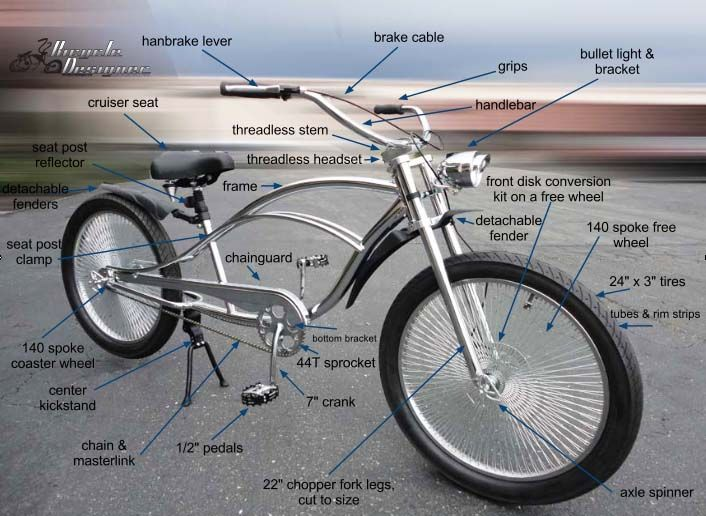 Chopper Bicycle Diagram Lowrider Bicycle Bicycles For Sale