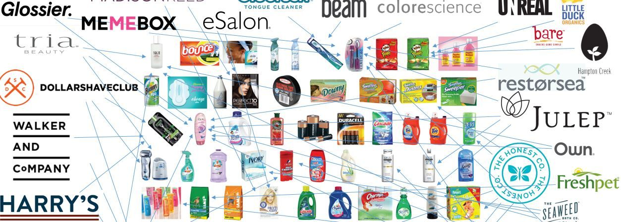 Disrupting Procter Gamble The Startups Unbundling P G And The Consumer Packaged Goods Industry Start Up Business Events Consumer Packaging