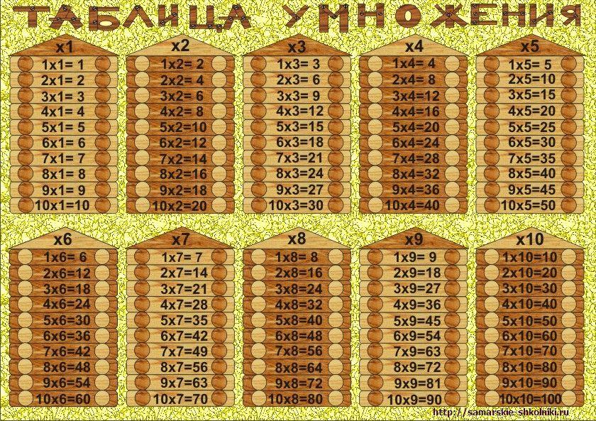 Русский язык 5 класс львова ответы 478 упражнение