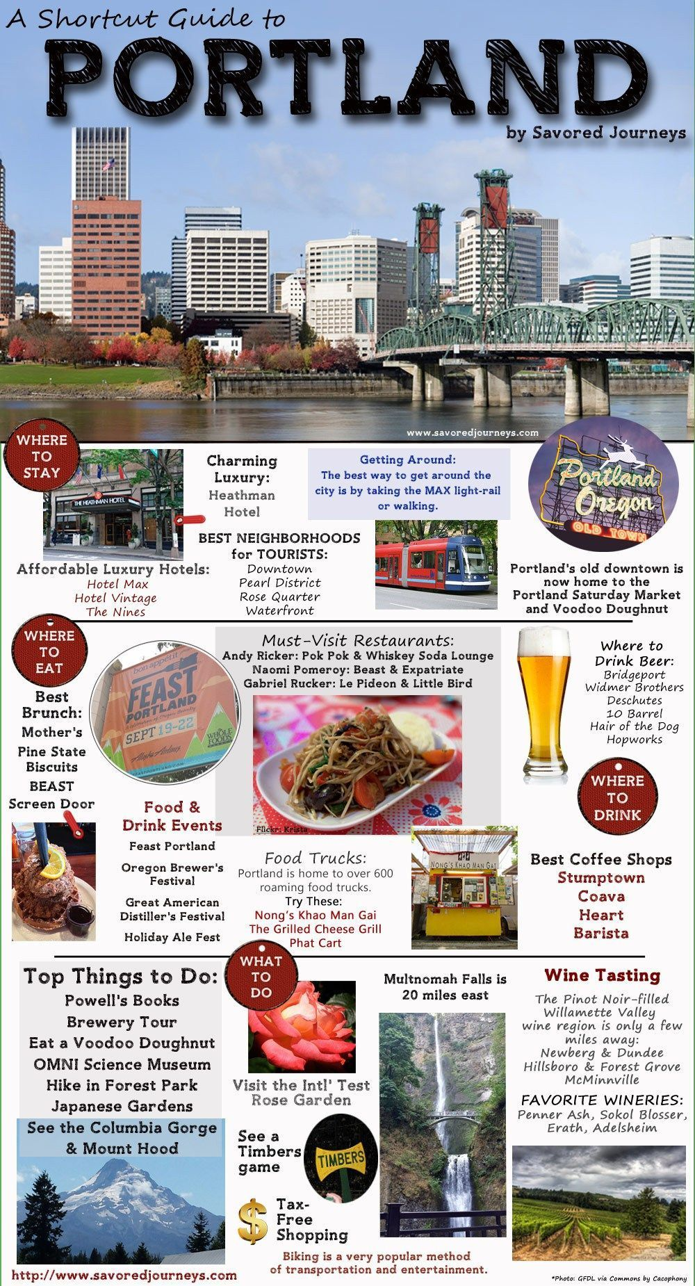 Your one-stop quick guide to everything you must see, do, eat and drink in Portland, Oregon #portlan...