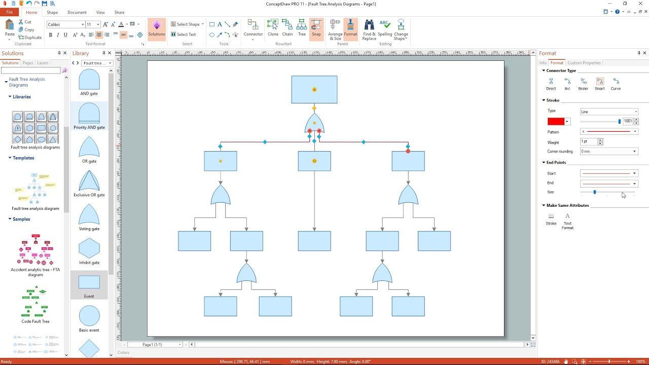 How To Create A Fault Tree Analysis Diagram Diagram Tree