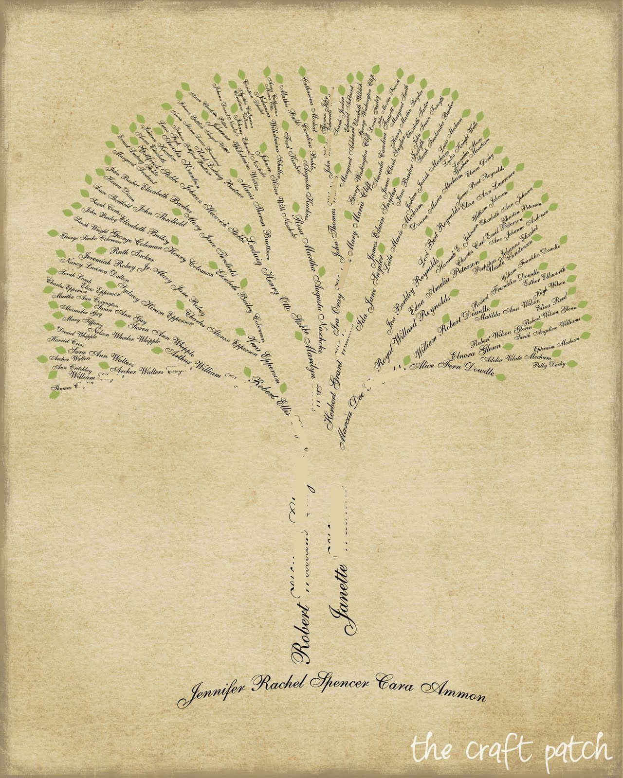 The Craft Patch: Family Tree Art Do it in Photoshop!   *** DIY ...