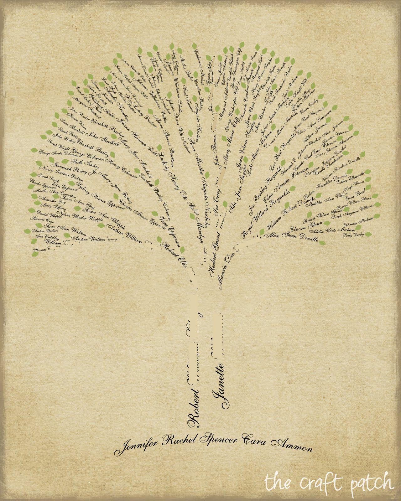 The Craft Patch Family Tree Art Family Tree Art Family Tree
