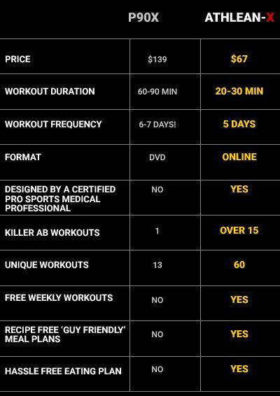 best workout program for