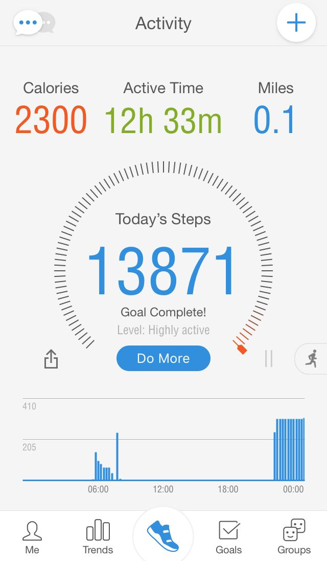I've walked 13871 steps with Pacer today!