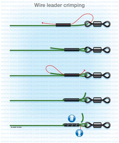 Predator fishing knots wire leader crimping fishing for Fishing swivel knot