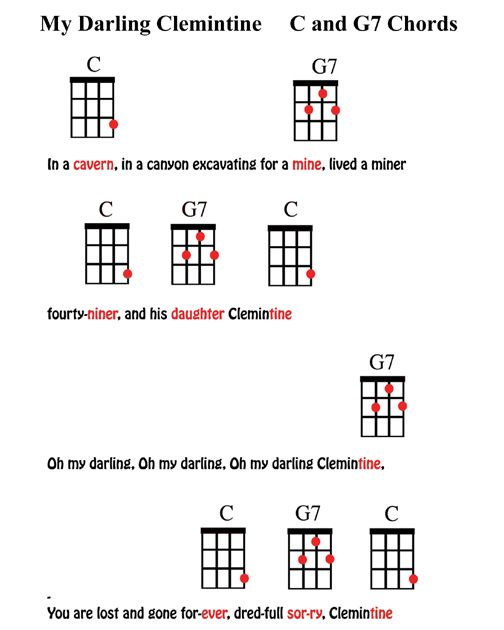 Image result for o my darling clementine ukulele