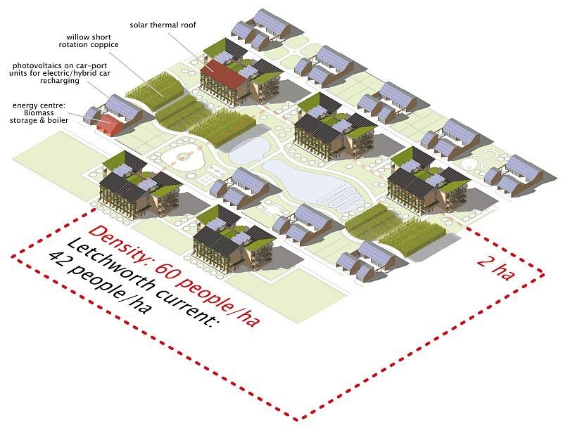 Concept Design For A Sustainable Affordable Housing