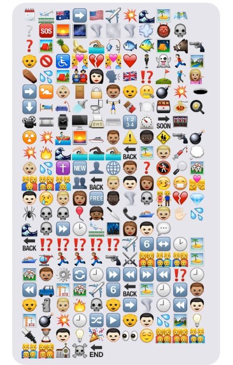 The plot of LOST told with emoji.