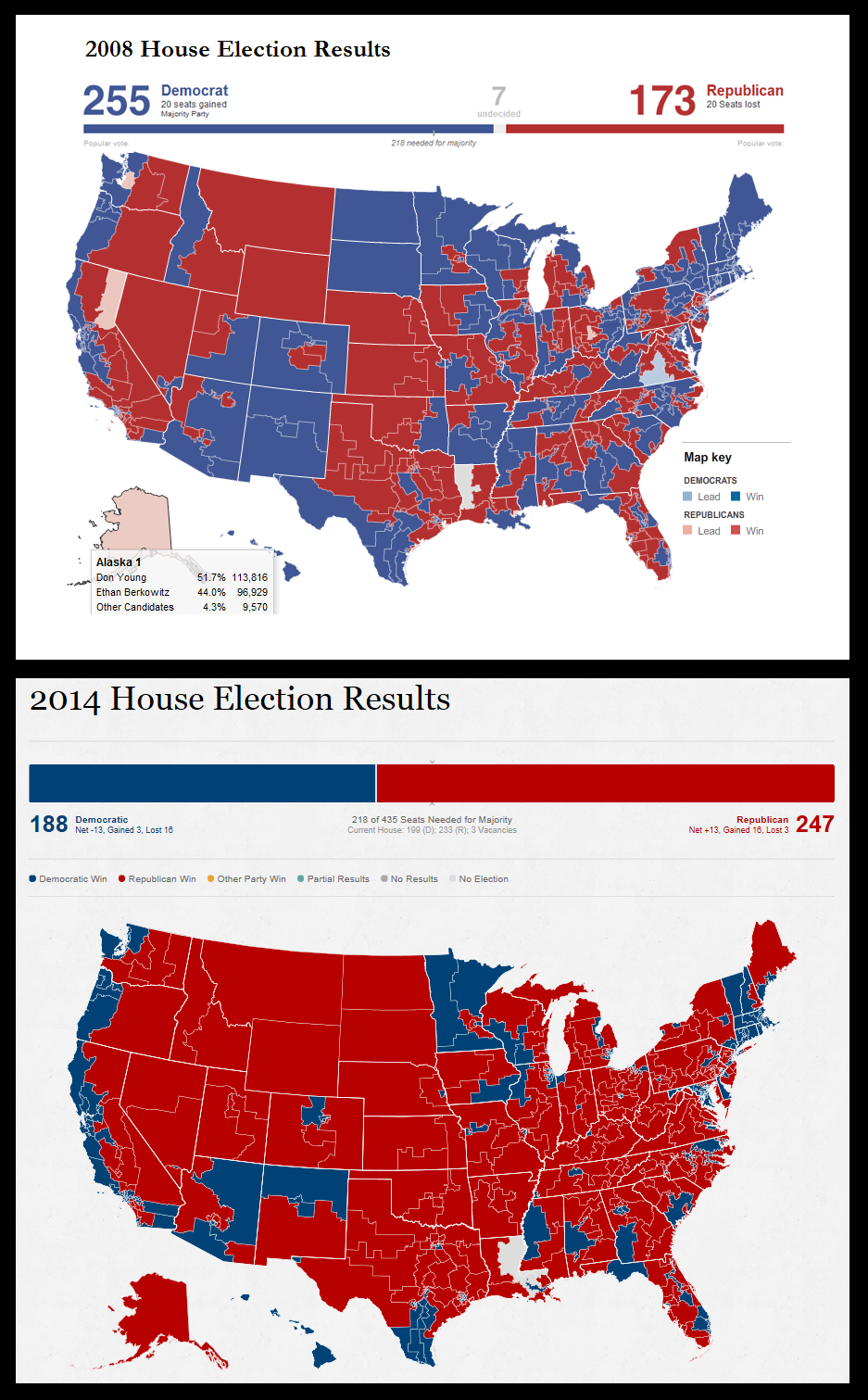 2008 vs. 2014 U.S. House Election Results | MAPS | Election results ...
