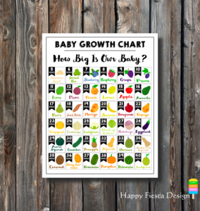 PRINTABLE How Big Is Baby Sign-Baby Growth Chart-Baby Size Week By ...
