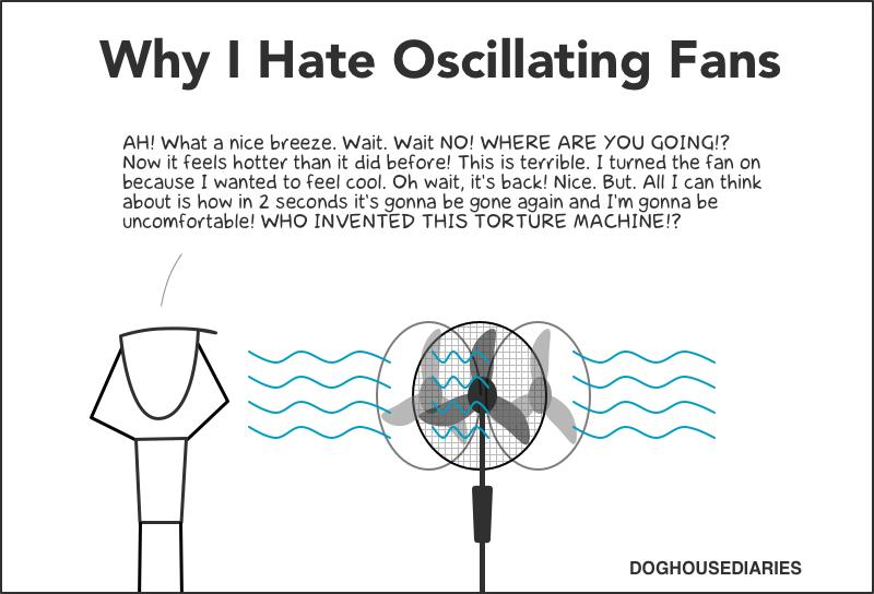 Por qué odio los ventiladores que oscilan / Why I hate oscillating fans - http://2ba.by/23diz (dedicado a mi viejo)