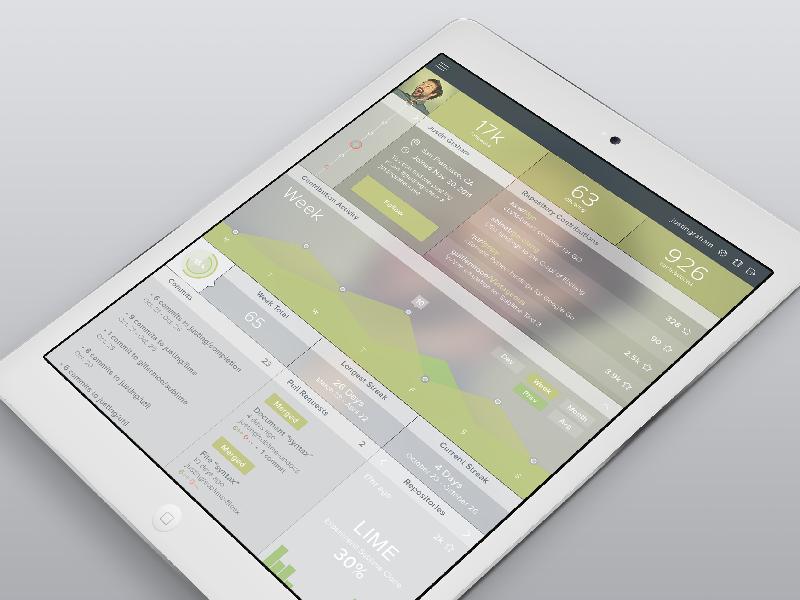 Github User Dashboard   Web Design Inspiration   UI   UX