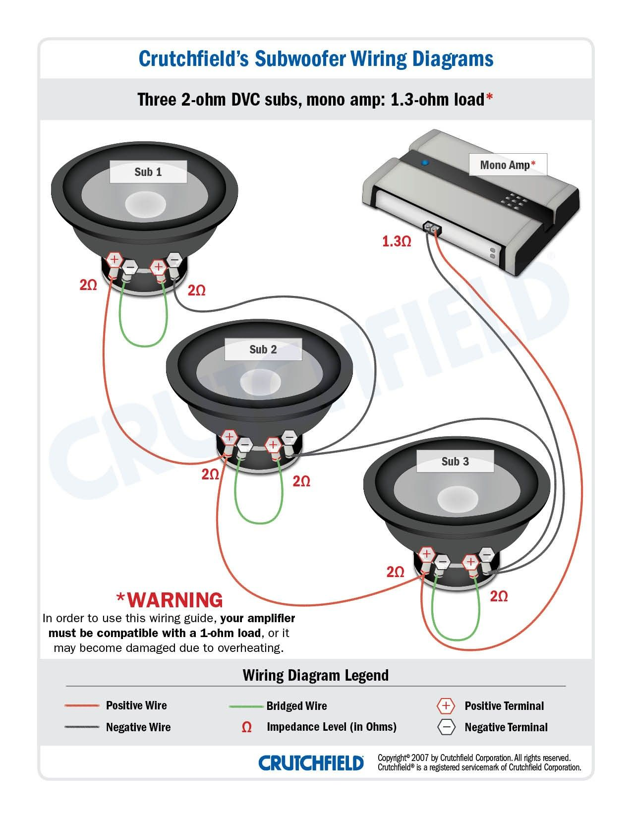 New Wiring Diagram For Car Stereo Subwoofer  Diagramsample