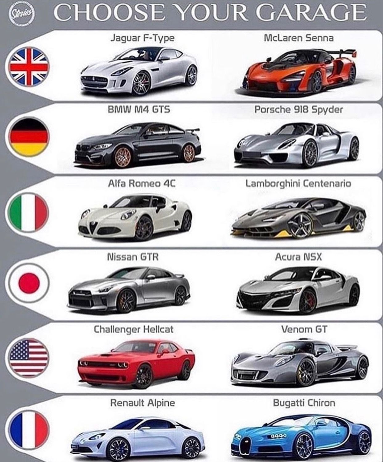 Super Cars And Their Origin Country In 2020 Super Cars Car Brands Logos Amazing Cars