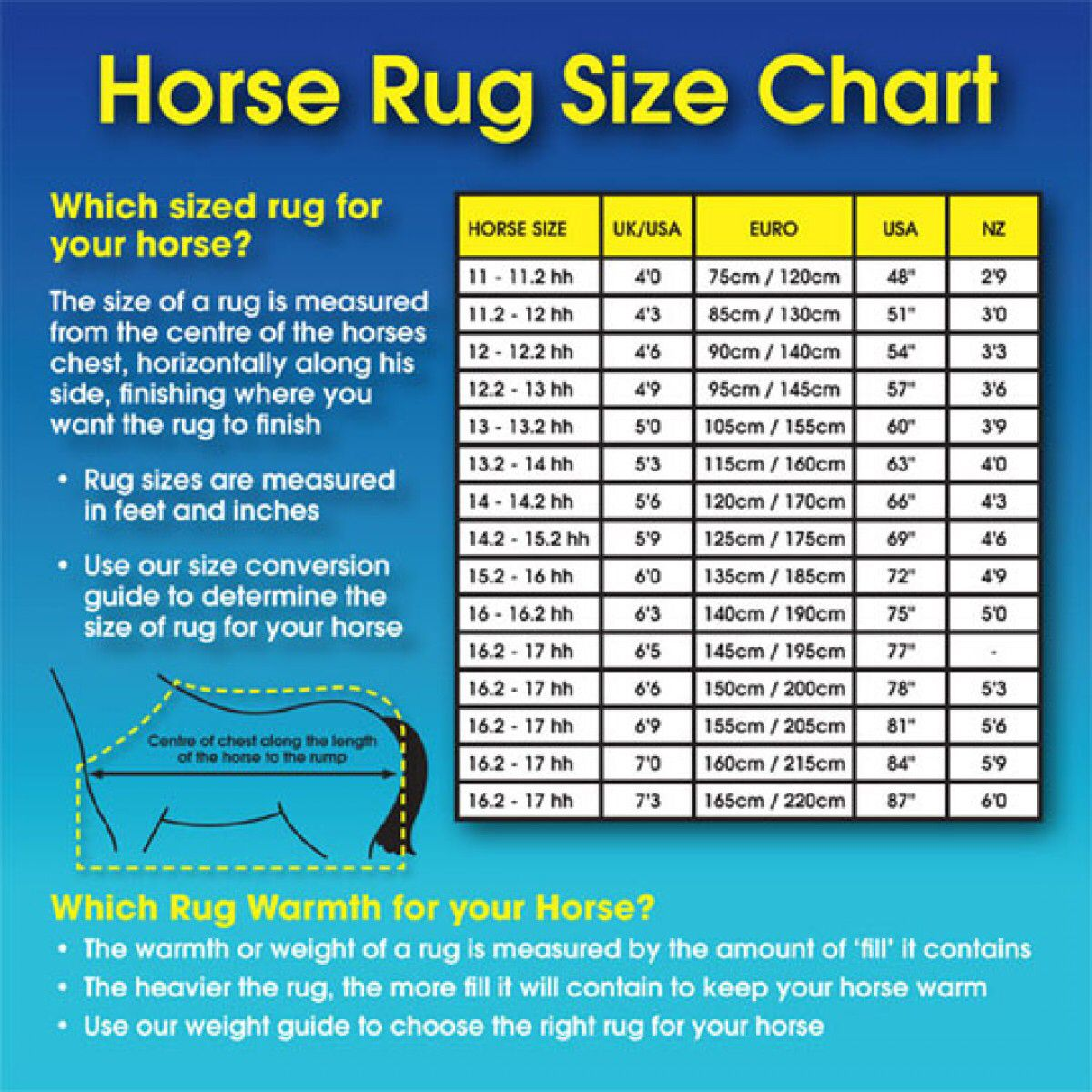 Horse rug size chart horse rugs rug size horse sheet