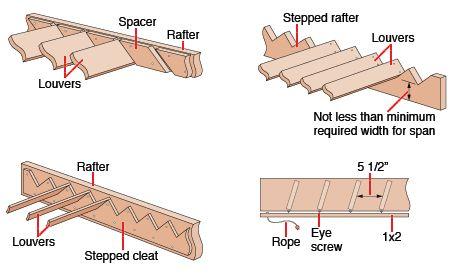 Best Slanted Pergola Slats Installation Details Pergola 640 x 480