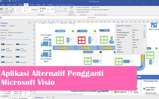 8 Aplikasi Alternatif Visio Gratis Dan Power Full Untuk Kamu Gunakan Aplikasi Microsoft Diagram