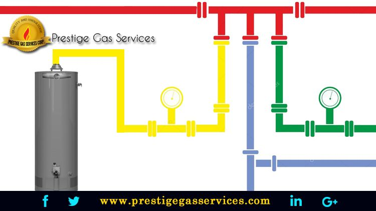 Your Search For Reliable Residential Gas Piping Installers Ends
