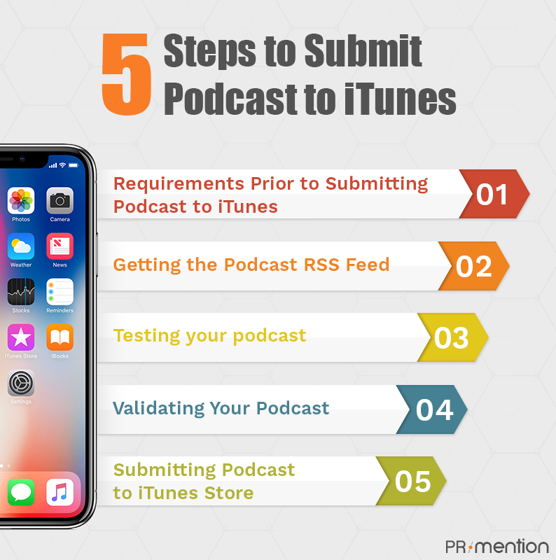 How to Submit a Podcast to iTunes A Complete Guide