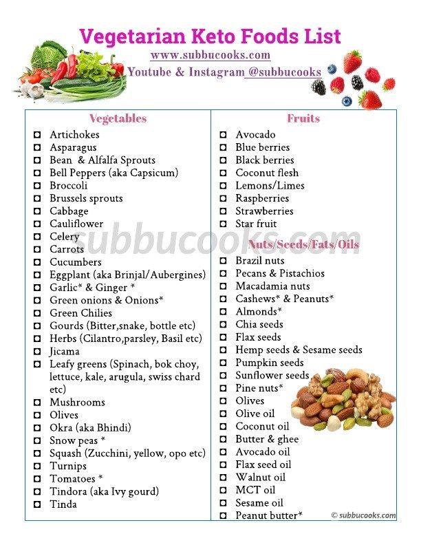 keto diet vegetarian menu