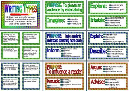 KS3 Literacy Resource - Features of Different Types of Writing ...