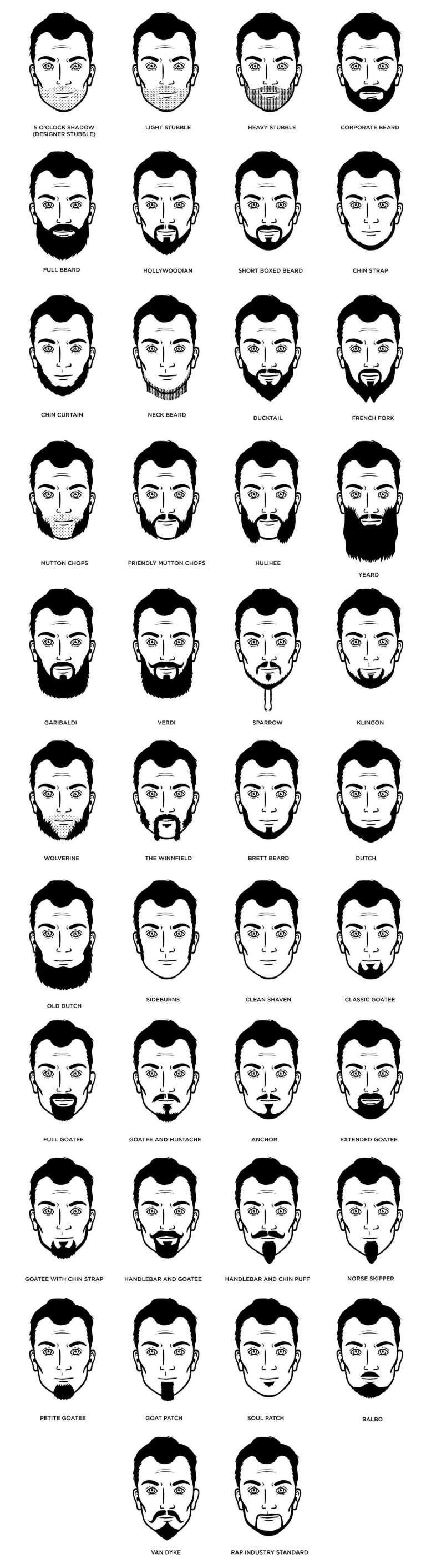 Estilos De Barbas Estilos De Barba Estilos De Barba Modernos Estilos