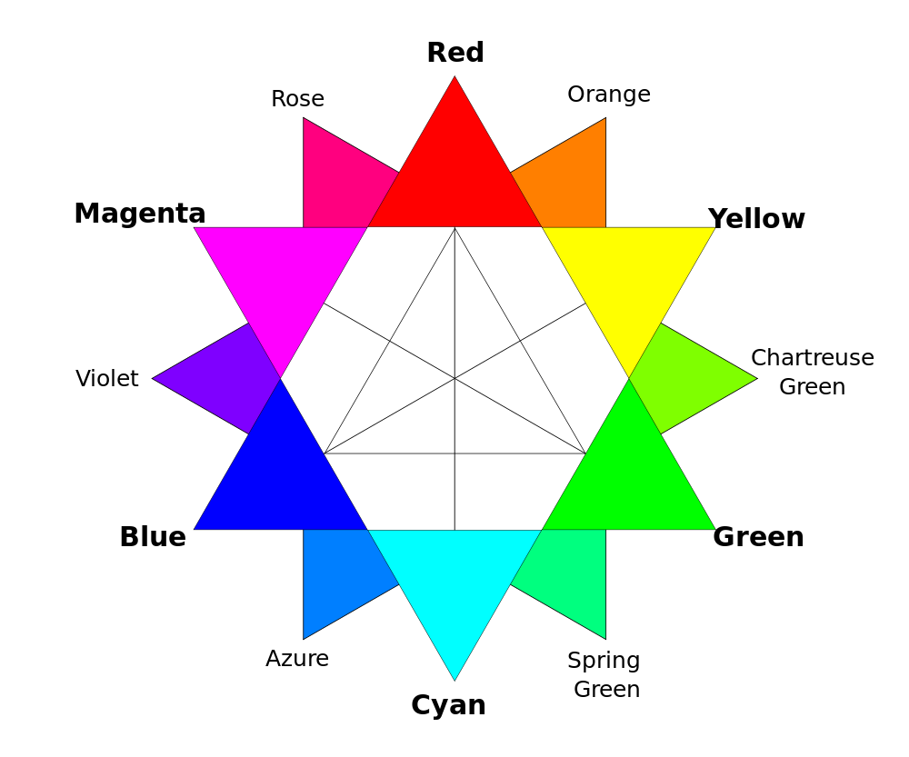 Wheel Colors Png