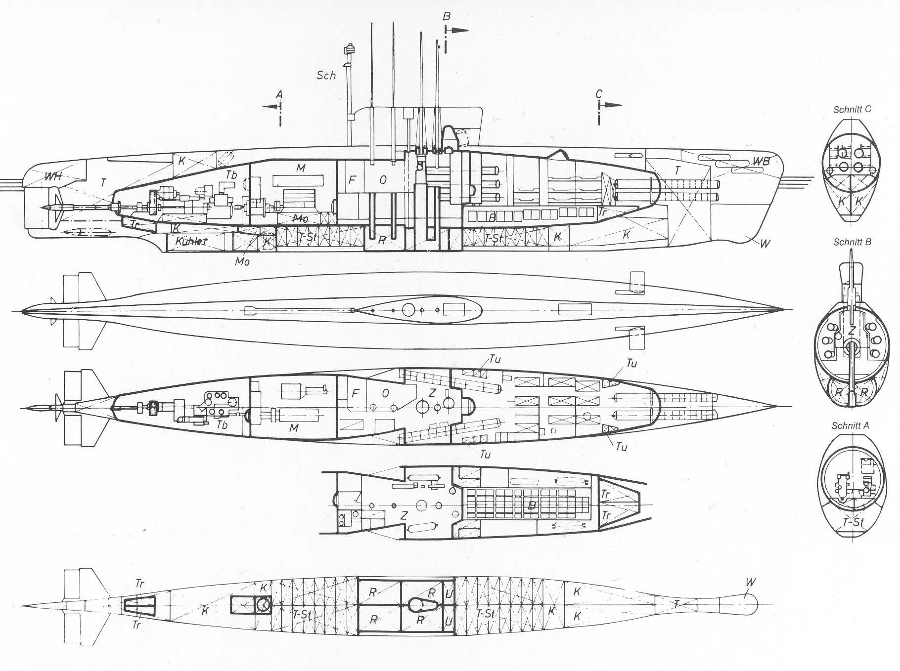 Russian Quebec Class Submarine Ww1 Era