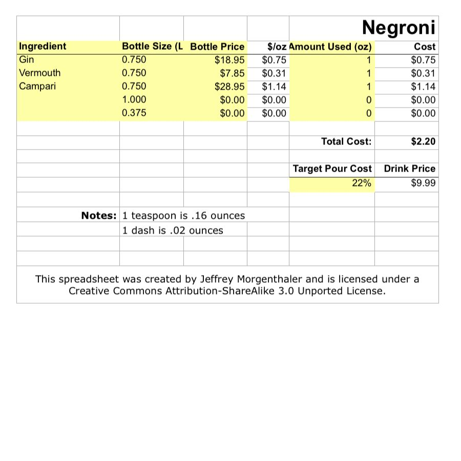 Spreadsheet Menu Recipe Cost Template Excel Free Download
