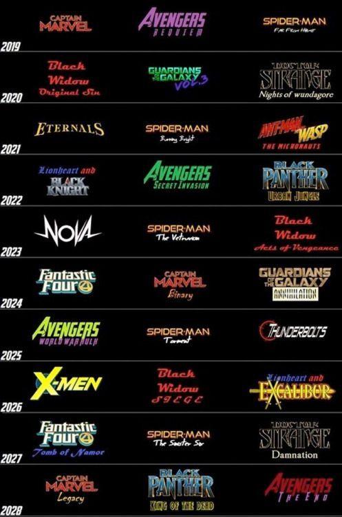 The Avengers Order