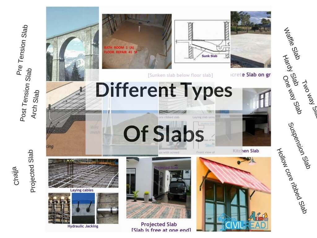 Different Types Of Concrete Slabs Flat One Two Way Hollowcore Ribbed Hardy Arch Sunken Grade Post Tension Pre Pitch Roof Roof Styles Slab Concrete Slab