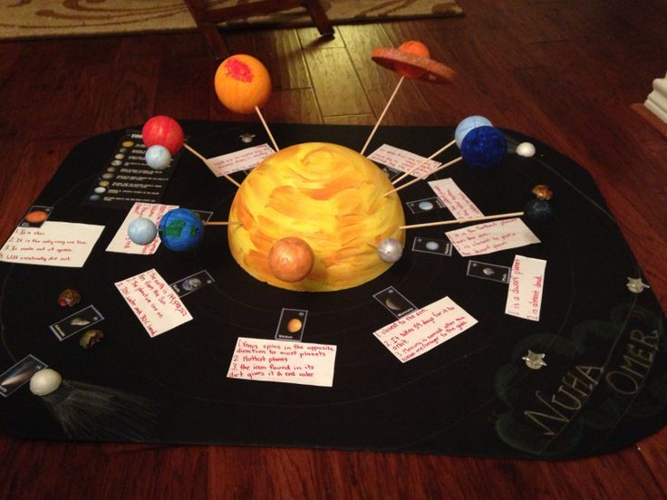 craft ideas for kids solar system