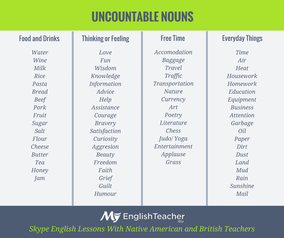 List Of Words Without Plural Form Uncountable Nouns Uncountable Nouns Nouns Plurals