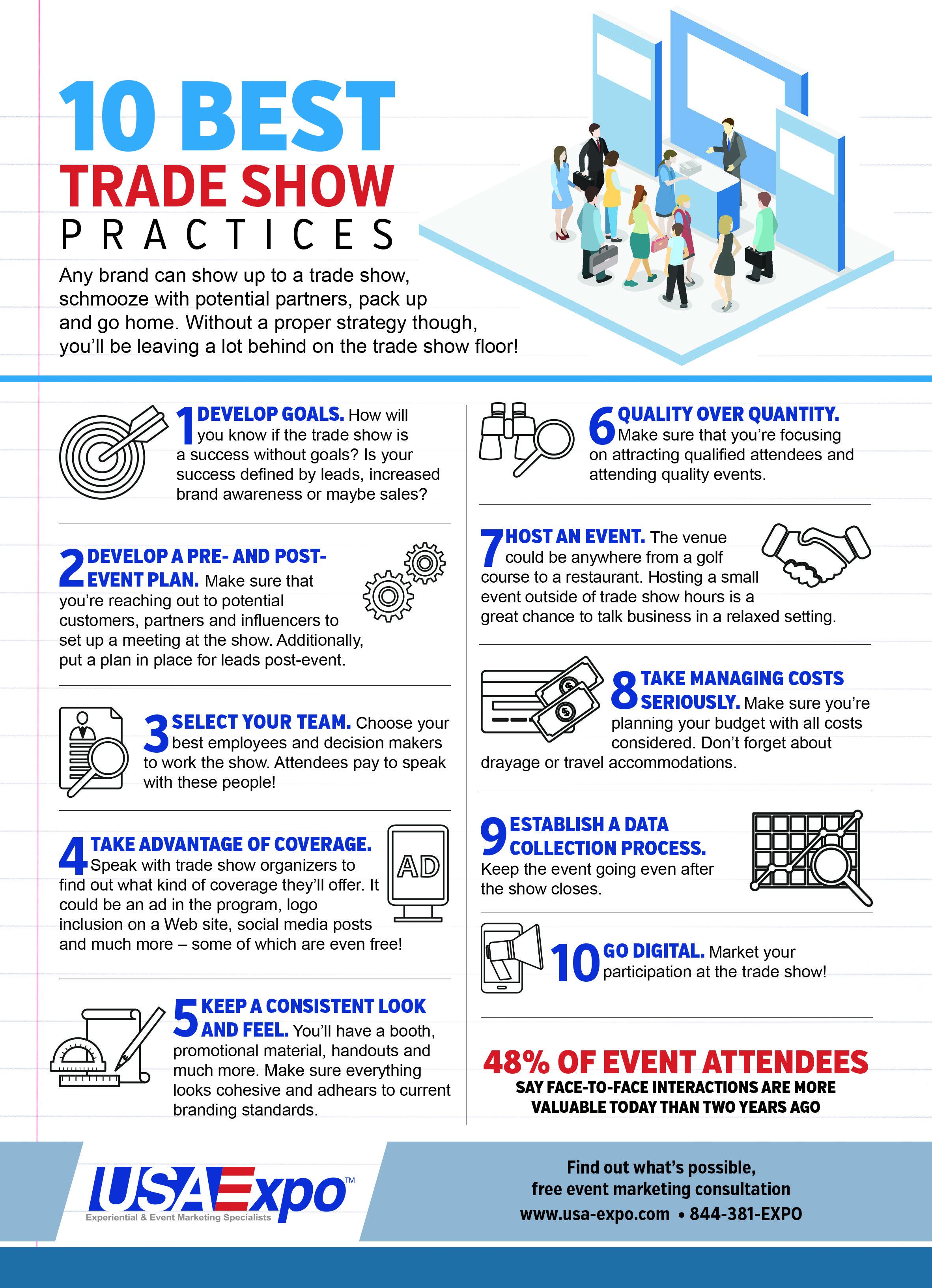 nice 30 Successful Sales Strategies infographic | Digital marketing ...