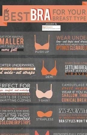 0cf7c6d41247f How to find the BEST bra for your breast type!