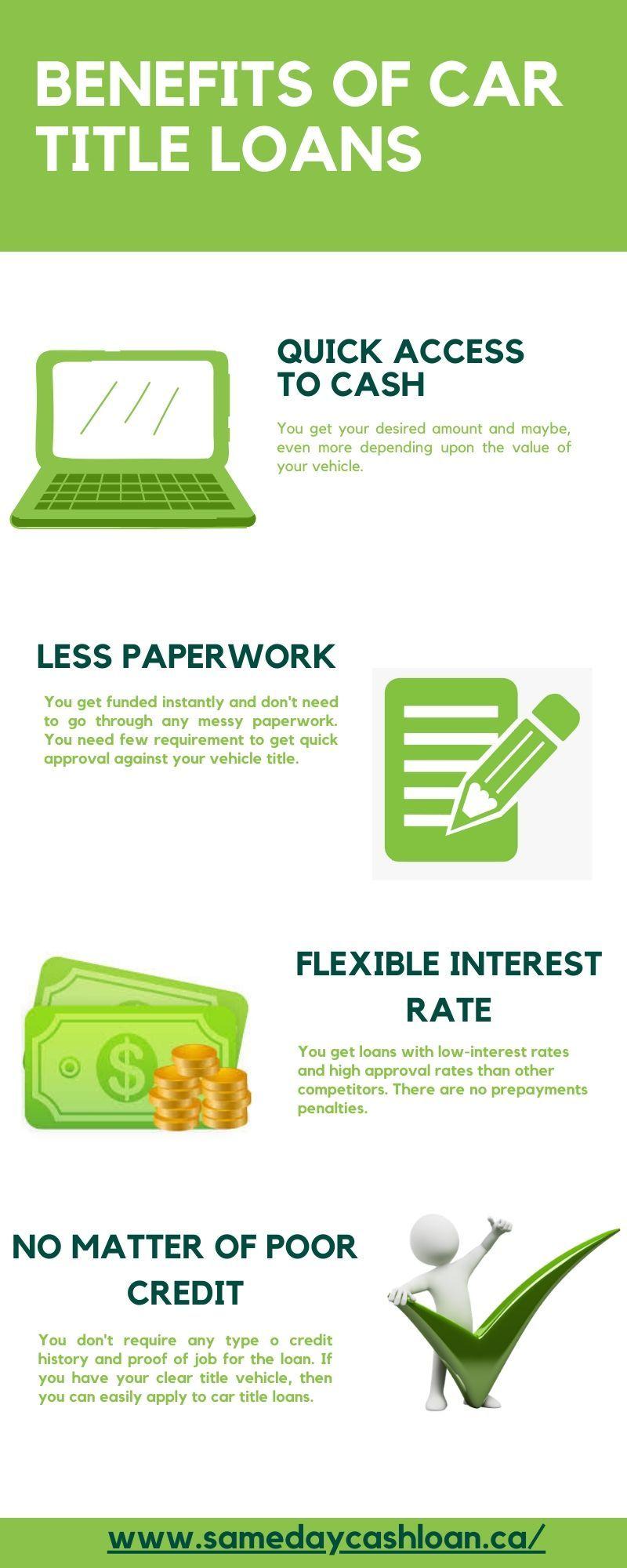 Get Car Title Loans At Flexible Interest Rates In 2020 Car Title Cash Loans Fast Cash Loans