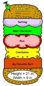5 paragraph essay graphic organizer hamburger Find printable graphic organizers, which include, a venn diagram graphic organizer, a five paragraph essay graphic organizer and a powerpoint slide graphic organizer.