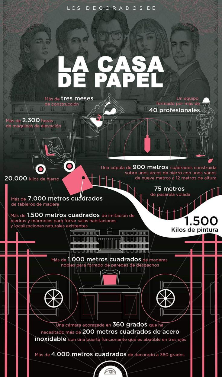 The Paper House house LaCasaDePapel